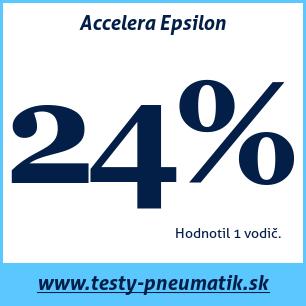 Test letných pneumatík Accelera Epsilon