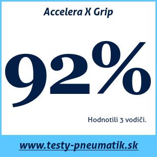 Test zimných pneumatík Accelera X Grip