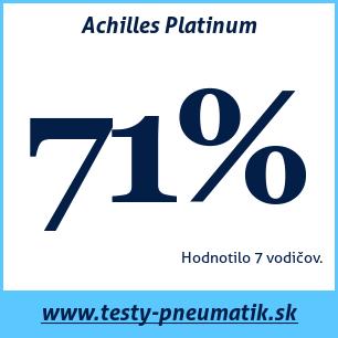Test letných pneumatík Achilles Platinum