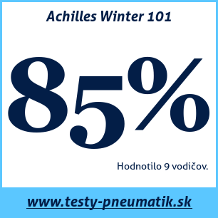 Test zimných pneumatík Achilles Winter 101