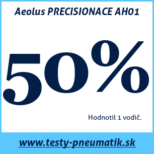 Test letných pneumatík Aeolus PRECISIONACE AH01