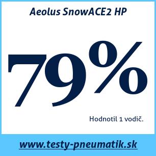 Test zimných pneumatík Aeolus SnowACE2 HP