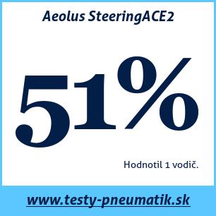 Test letných pneumatík Aeolus SteeringACE2