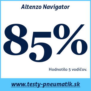 Test letných pneumatík Altenzo Navigator