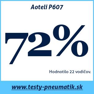 Test letných pneumatík Aoteli P607