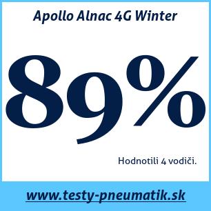 Test zimných pneumatík Apollo Alnac 4G Winter