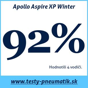 Test zimných pneumatík Apollo Aspire XP Winter