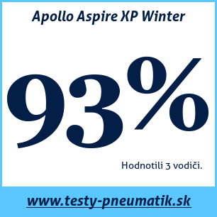 Test zimných pneumatík Apollo Aspire XP Winter
