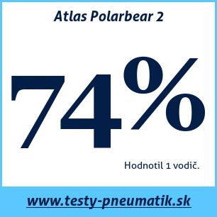Test zimných pneumatík Atlas Polarbear 2