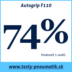 Test letných pneumatík Autogrip F110