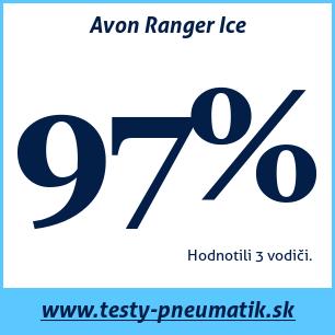 Test zimných pneumatík Avon Ranger Ice