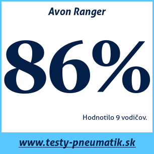 Test letných pneumatík Avon Ranger