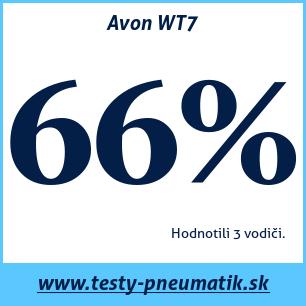 Test zimných pneumatík Avon WT7