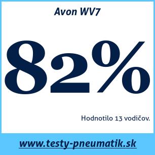 Test zimných pneumatík Avon WV7