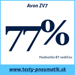 Test letných pneumatík Avon ZV7