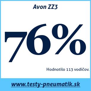 Test letných pneumatík Avon ZZ3