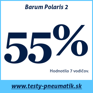 Test zimných pneumatík Barum Polaris 2