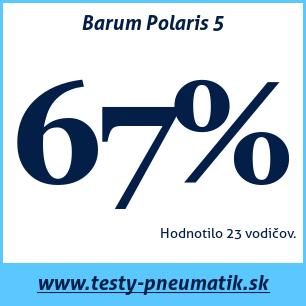 Test zimných pneumatík Barum Polaris 5