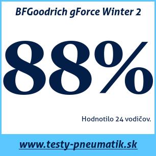 Test zimných pneumatík BFGoodrich gForce Winter 2