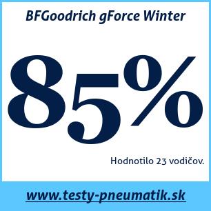 Test zimných pneumatík BFGoodrich gForce Winter