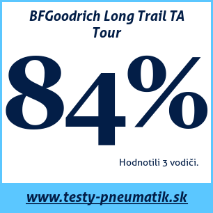 Test celoročných pneumatík BFGoodrich Long Trail TA Tour