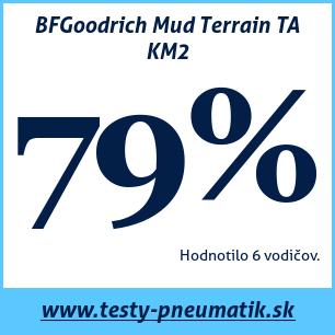 Test celoročných pneumatík BFGoodrich Mud Terrain TA KM2