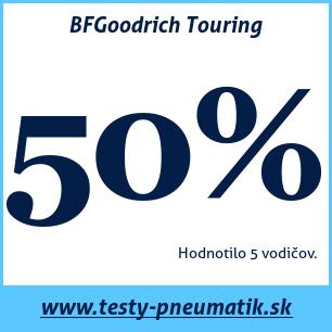Test letných pneumatík BFGoodrich Touring