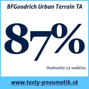 Test letných pneumatík BFGoodrich Urban Terrain TA