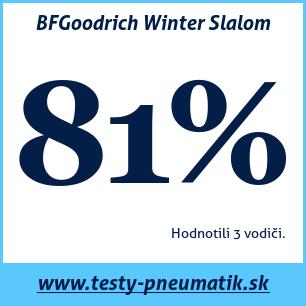 Test zimných pneumatík BFGoodrich Winter Slalom