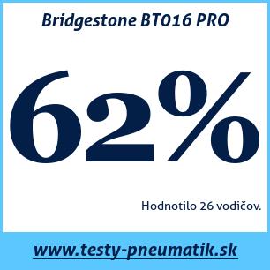 Test letných pneumatík Bridgestone BT016 PRO