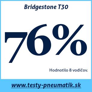 Test letných pneumatík Bridgestone T30
