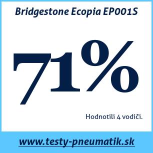Test letných pneumatík Bridgestone Ecopia EP001S