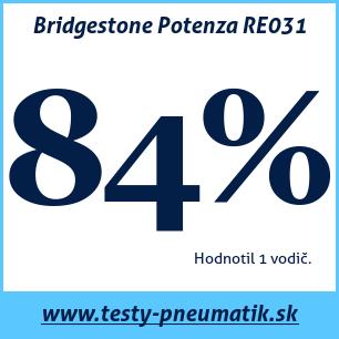 Test letných pneumatík Bridgestone Potenza RE031