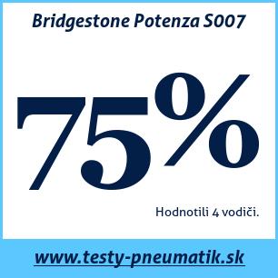 Test letných pneumatík Bridgestone Potenza S007
