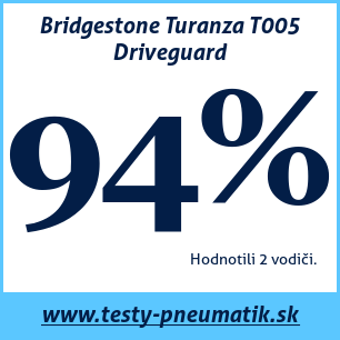 Test letných pneumatík Bridgestone Turanza T005 Driveguard