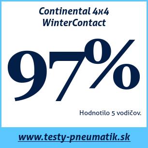 Test zimných pneumatík Continental 4x4 WinterContact