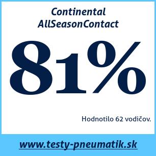 Test celoročných pneumatík Continental AllSeasonContact