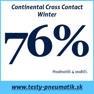 Test zimných pneumatík Continental Cross Contact Winter