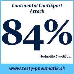 Test letných pneumatík Continental ContiSport Attack