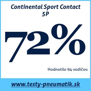 Test letných pneumatík Continental Sport Contact 5P