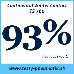 Test zimných pneumatík Continental Winter Contact TS 760