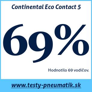 Test letných pneumatík Continental Eco Contact 5
