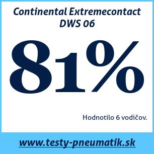Test celoročných pneumatík Continental Extremecontact DWS 06