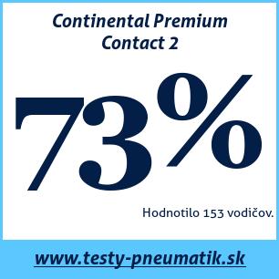 Test letných pneumatík Continental Premium Contact 2