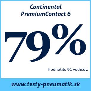 Test letných pneumatík Continental PremiumContact 6