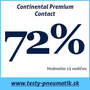 Test letných pneumatík Continental Premium Contact