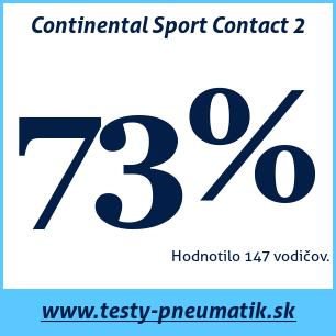Test letných pneumatík Continental Sport Contact 2