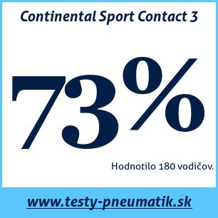 Test letných pneumatík Continental Sport Contact 3