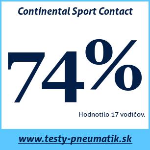Test letných pneumatík Continental Sport Contact