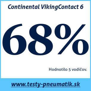 Test zimných pneumatík Continental VikingContact 6